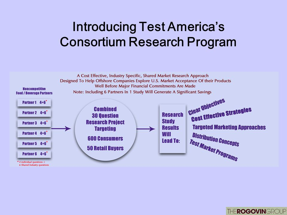 Introducing Test Americas Consortium Research Program