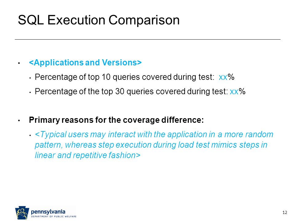 SQL Execution Comparison Percentage of top 10 queries covered during test: xx% Percentage of the top 30 queries covered during test: xx% Primary reasons for the coverage difference: 12