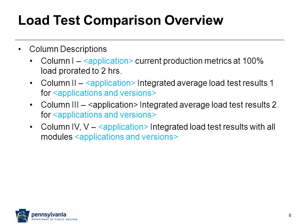 Load Test Comparison Overview Column Descriptions Column I – current production metrics at 100% load prorated to 2 hrs.