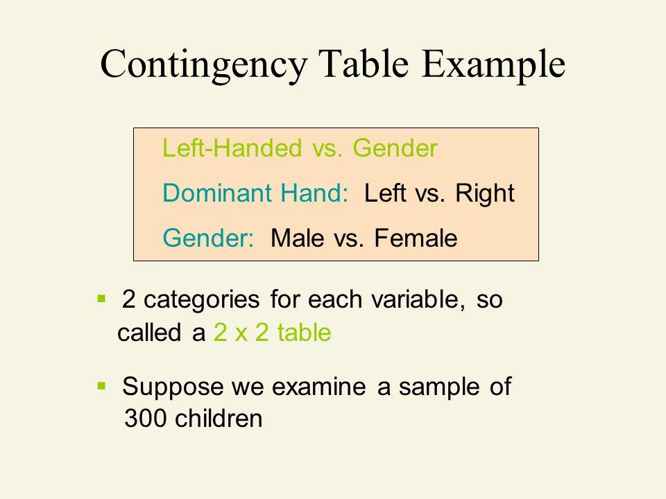 Contingency Table Example Left-Handed vs. Gender Dominant Hand: Left vs. Right Gender: Male vs. Female 2 categories for each variable, so called a 2 x