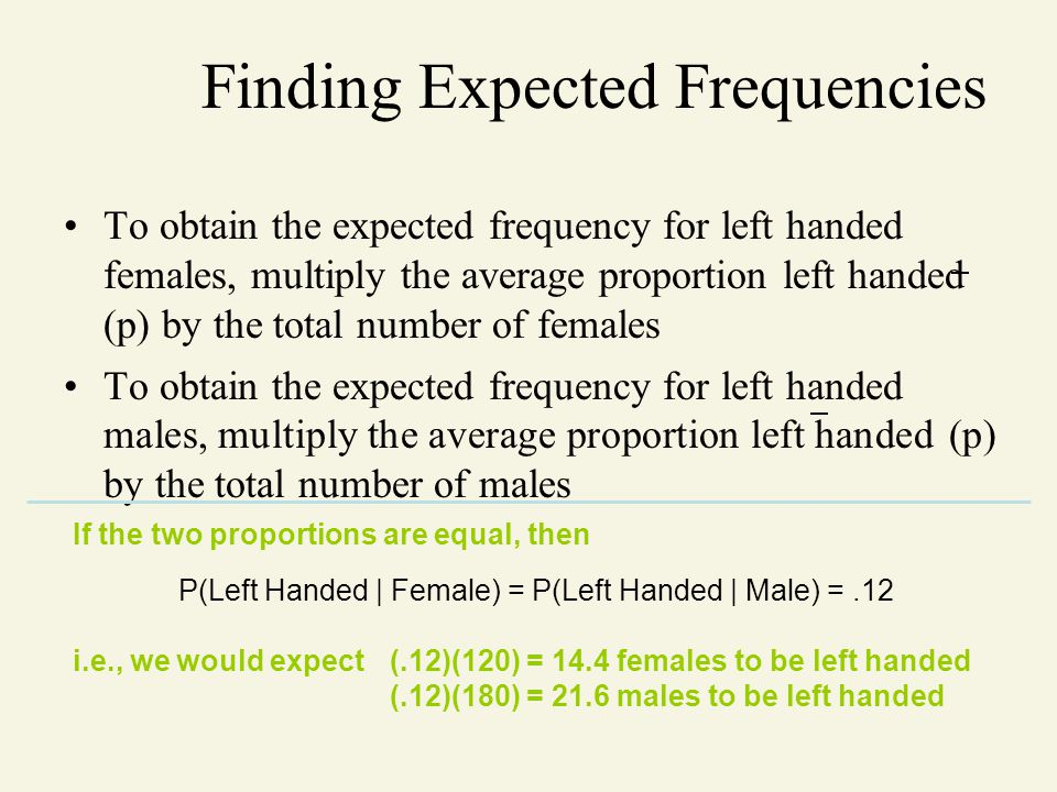Finding Expected Frequencies To obtain the expected frequency for left handed females, multiply the average proportion left handed (p) by the total nu