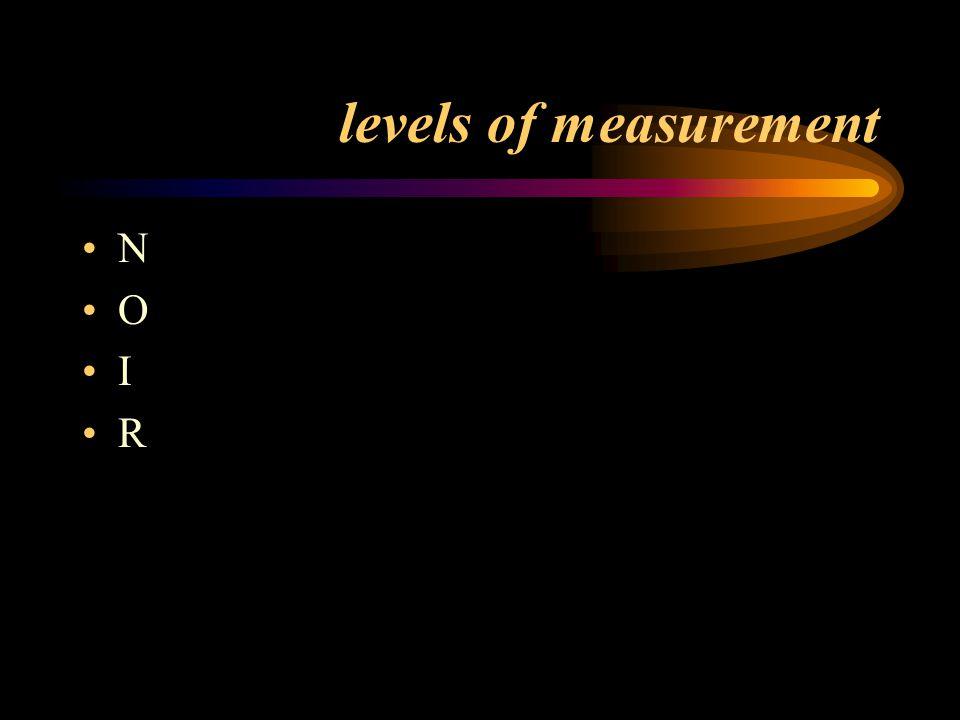 levels of measurement N O I R