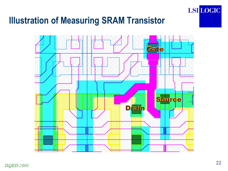 ISQED-2003 22 Illustration of Measuring SRAM Transistor