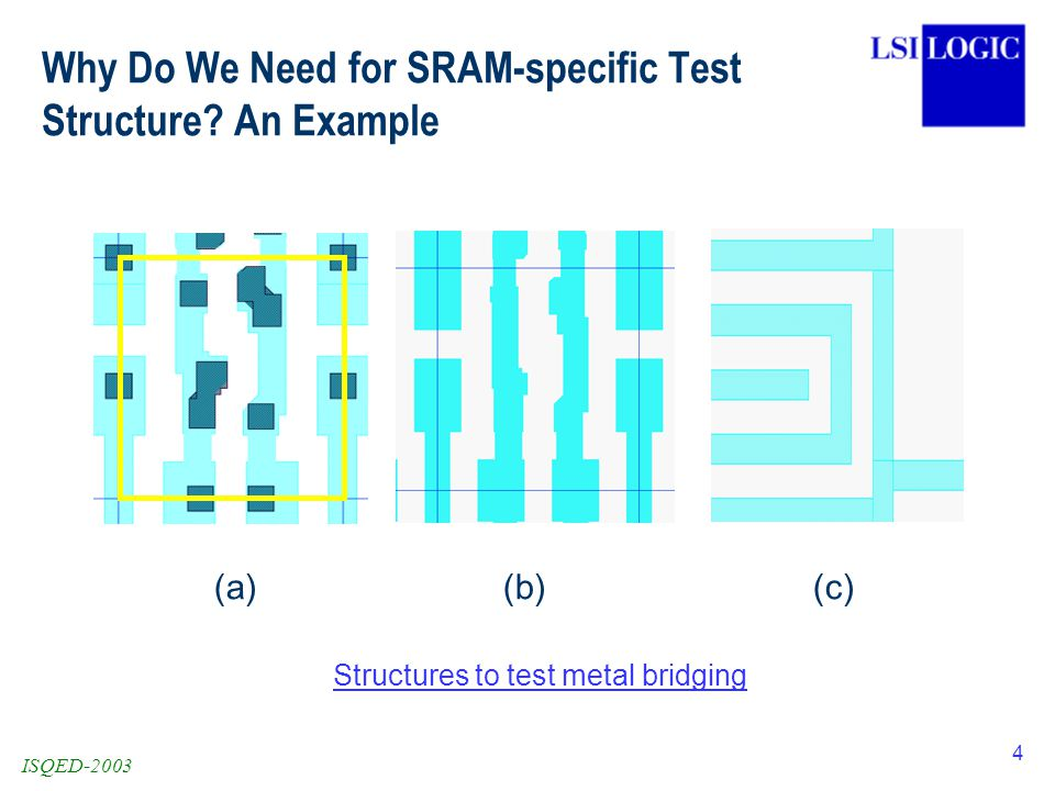 ISQED-2003 4 Why Do We Need for SRAM-specific Test Structure.