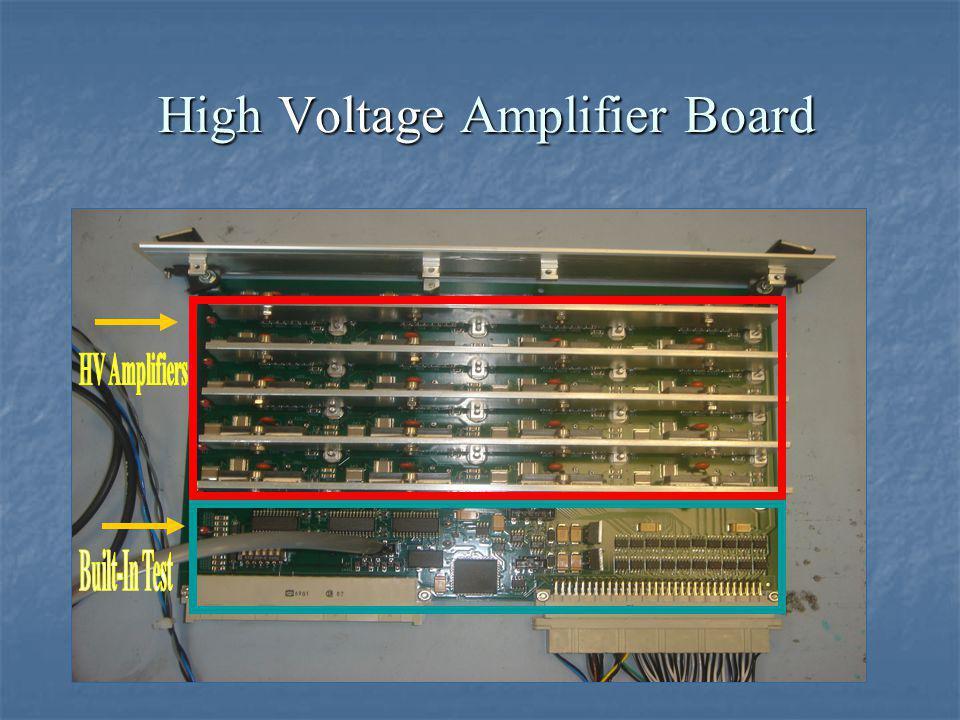 Real-Time Control Computer D/A Converter Board HV Amplifier Board w/BIT DM 188 + 10v 188 + 400 v Digital Data Importance of Built-In Test Software Importance of Built-In Test Software