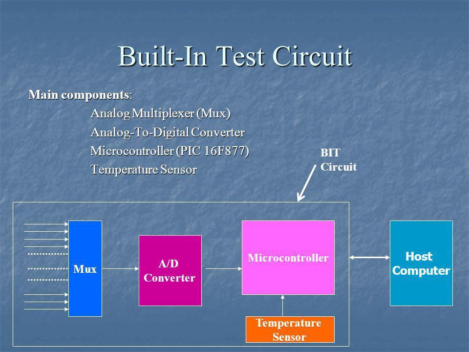 Built-In Test Software Program Language use: C Program Language use: C Step 1: Program in C Step 1: Program in C Step 2: Compile to Assembly language by PICC STD.
