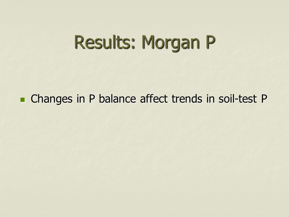 Results: Morgan P Changes in P balance affect trends in soil-test P Changes in P balance affect trends in soil-test P