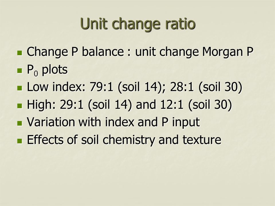 Unit change ratio Change P balance : unit change Morgan P Change P balance : unit change Morgan P P 0 plots P 0 plots Low index: 79:1 (soil 14); 28:1