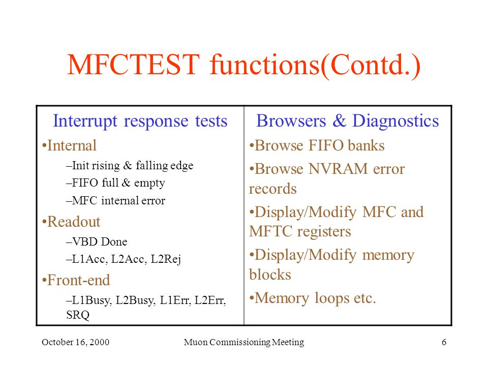 October 16, 2000Muon Commissioning Meeting7 MFCTEST documentation Specification of the D0 MFC test stand software Memory map, registers and bit allocations of MFTC Get started with MFCTEST software On-line help on MFC test software A note on the MFC test stand?