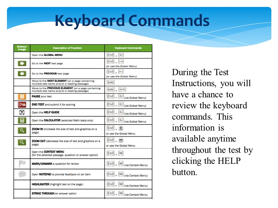 Keyboard Commands During the Test Instructions, you will have a chance to review the keyboard commands. This information is available anytime througho