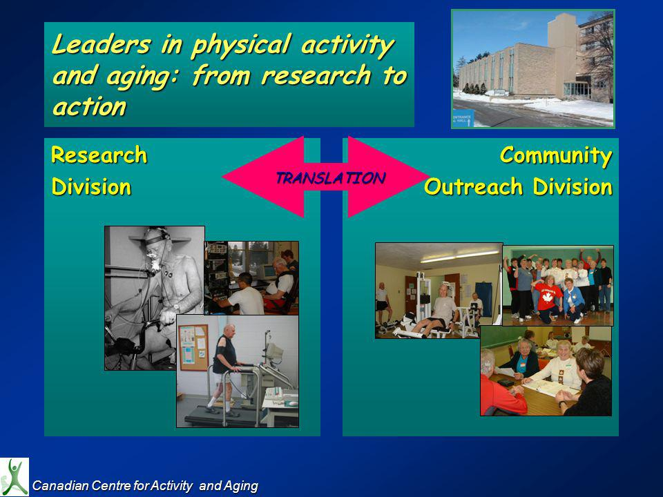 Leaders in physical activity and aging: from research to action ResearchDivision Community Outreach Division Canadian Centre for Activity and Aging Canadian Centre for Activity and Aging TRANSLATION
