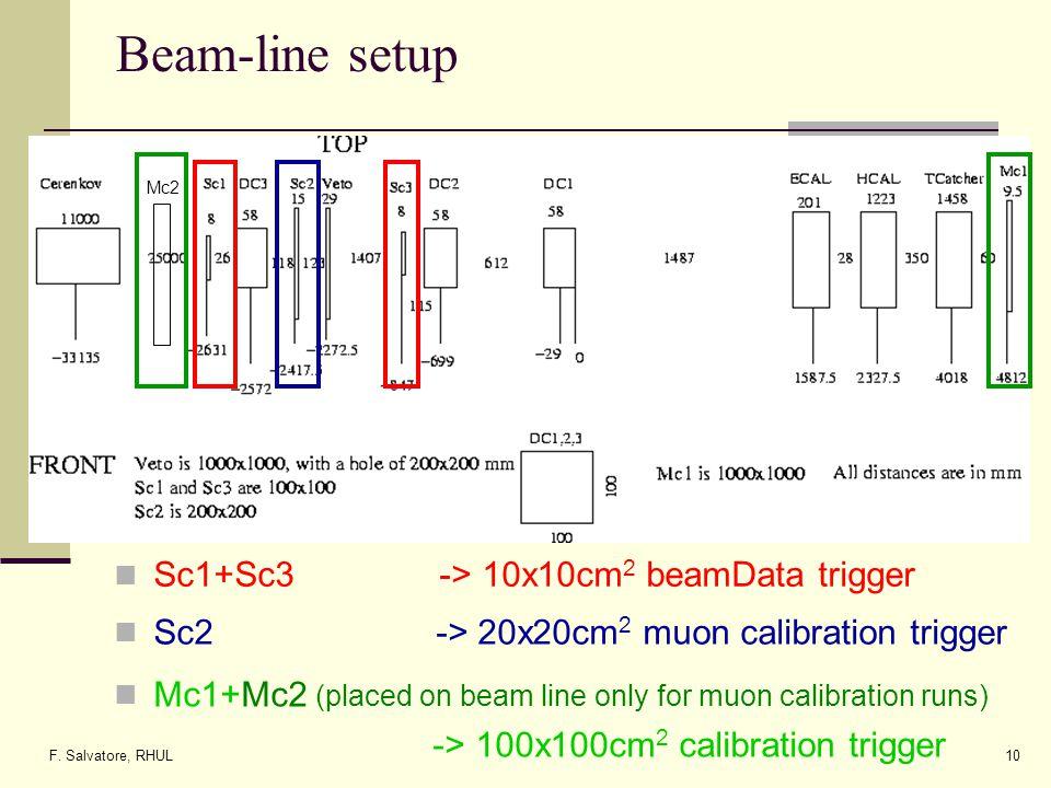 F. Salvatore, RHUL10 Mc2 Beam-line setup Sc1+Sc3 -> 10x10cm 2 beamData trigger Mc1+Mc2 (placed on beam line only for muon calibration runs) -> 100x100