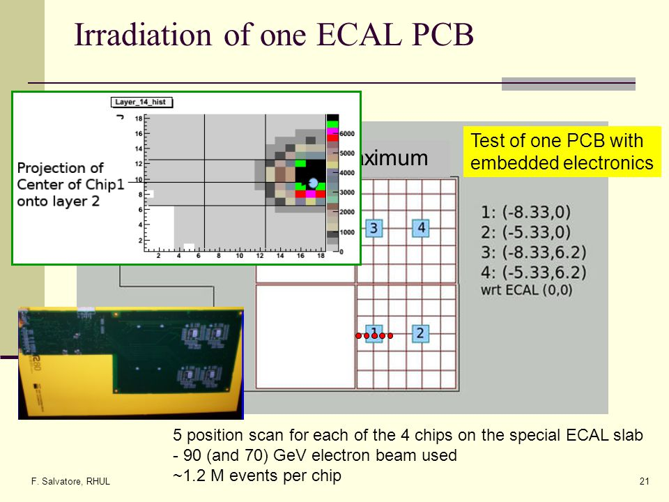 F. Salvatore, RHUL21 Irradiation of one ECAL PCB 5 position scan for each of the 4 chips on the special ECAL slab - 90 (and 70) GeV electron beam used