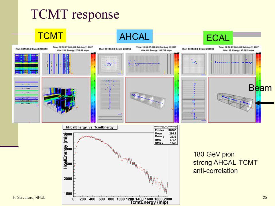 F. Salvatore, RHUL25 TCMT response 180 GeV pion strong AHCAL-TCMT anti-correlation Beam ECAL AHCAL TCMT