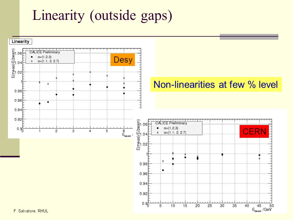 F. Salvatore, RHUL37 Linearity (outside gaps) Desy CERN Non-linearities at few % level
