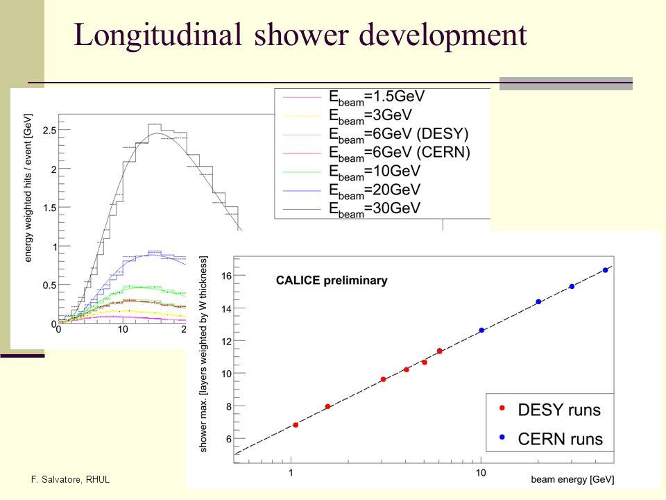F. Salvatore, RHUL38 Longitudinal shower development