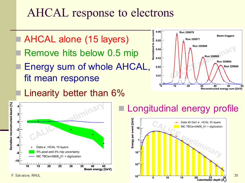 F. Salvatore, RHUL39 AHCAL response to electrons AHCAL alone (15 layers) Remove hits below 0.5 mip Energy sum of whole AHCAL, fit mean response Linear