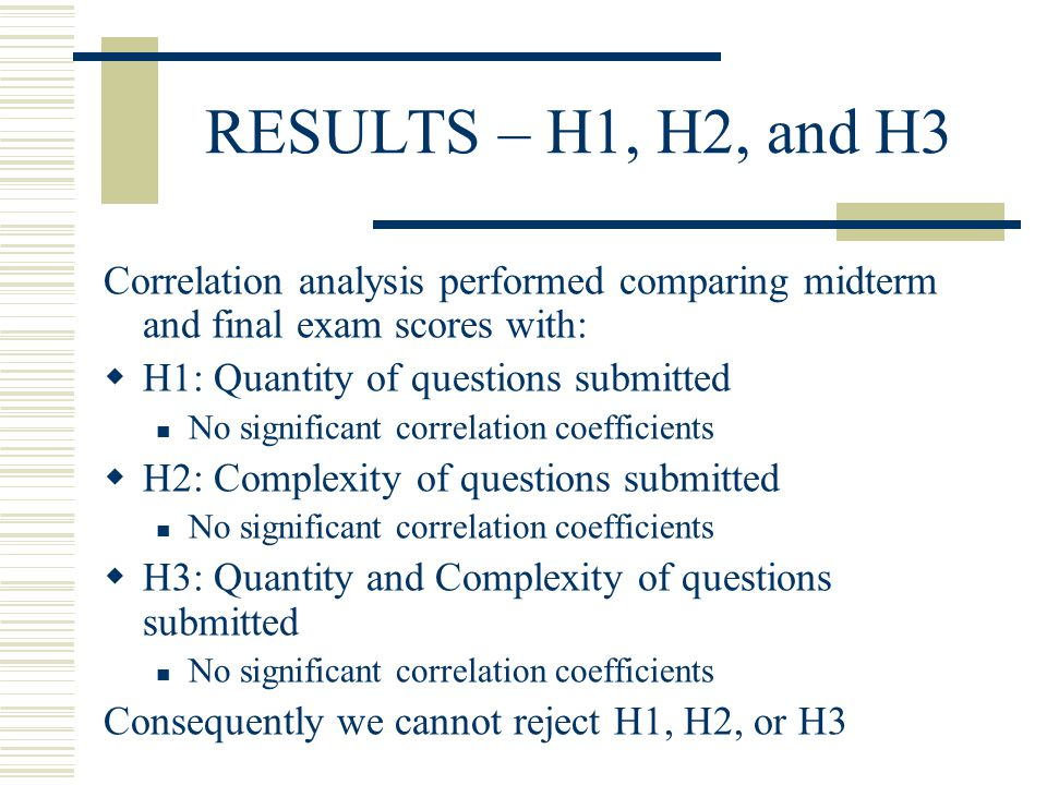 RESULTS – H1, H2, and H3 Correlation analysis performed comparing midterm and final exam scores with: H1: Quantity of questions submitted No significant correlation coefficients H2: Complexity of questions submitted No significant correlation coefficients H3: Quantity and Complexity of questions submitted No significant correlation coefficients Consequently we cannot reject H1, H2, or H3