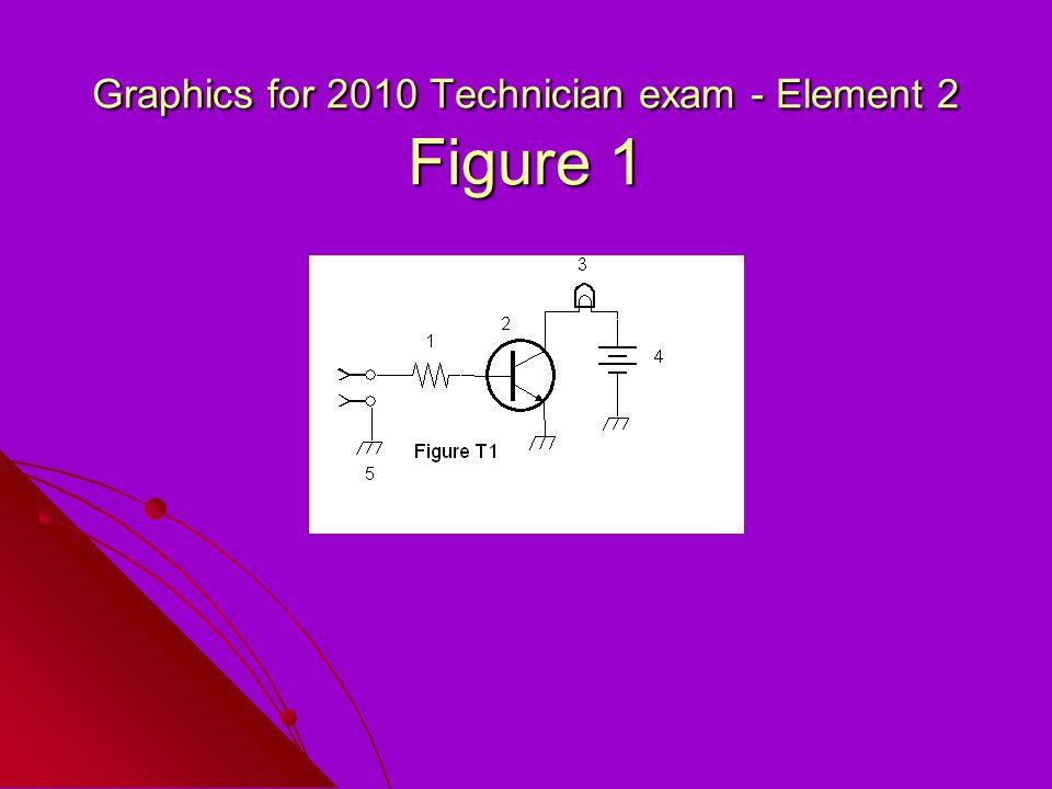 Graphics for 2010 Technician exam - Element 2 Figure 1