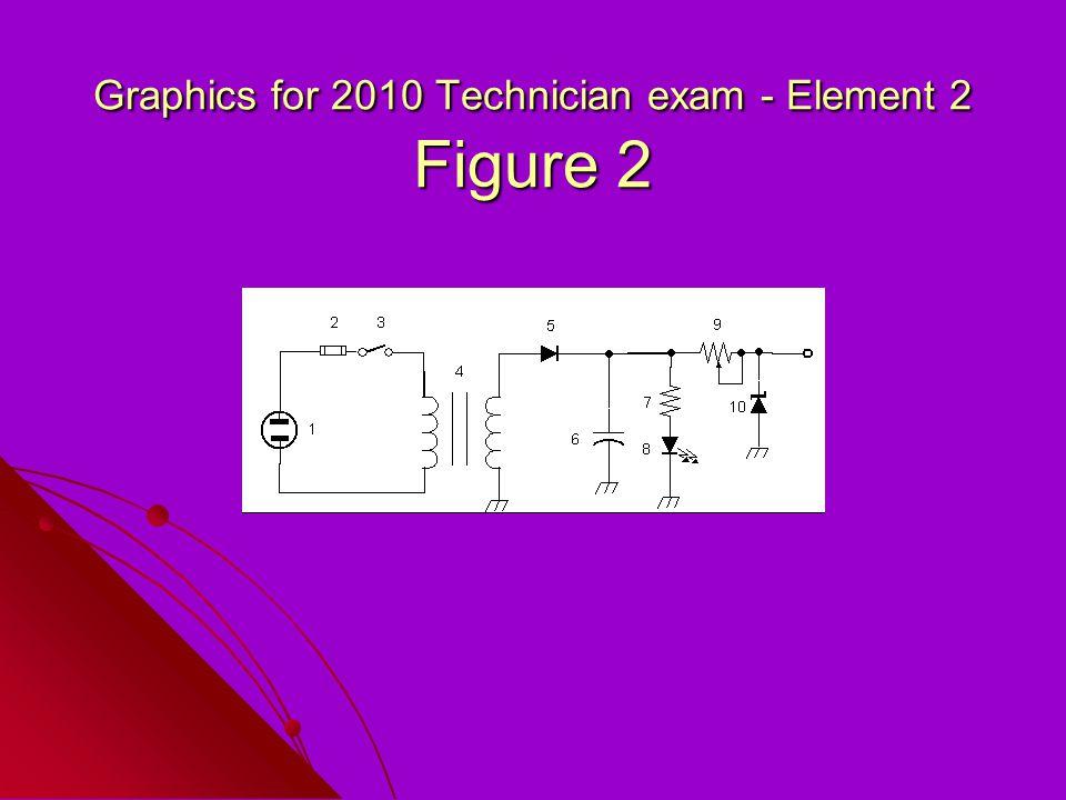 Graphics for 2010 Technician exam - Element 2 Figure 2