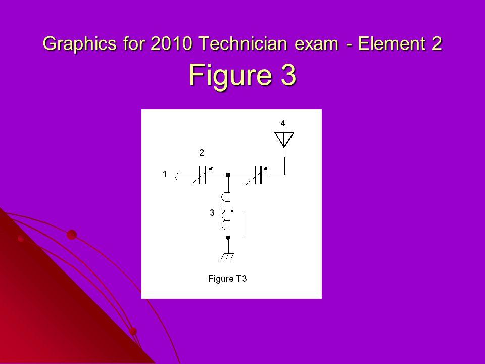 Graphics for 2010 Technician exam - Element 2 Figure 3