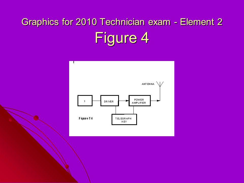 Graphics for 2010 Technician exam - Element 2 Figure 4