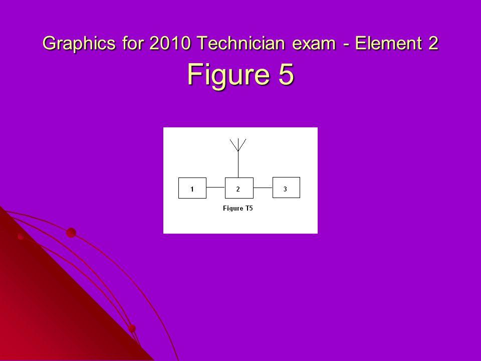 Graphics for 2010 Technician exam - Element 2 Figure 5