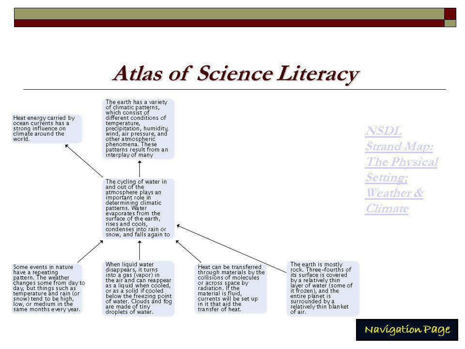 Atlas of Science Literacy Navigation Page NSDL Strand Map: The Physical Setting; Weather & Climate