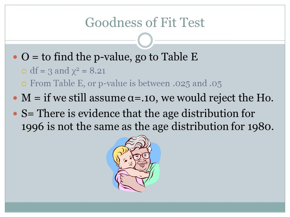 Goodness of Fit Test O = to find the p-value, go to Table E df = 3 and χ 2 = 8.21 From Table E, or p-value is between.025 and.05 M = if we still assum