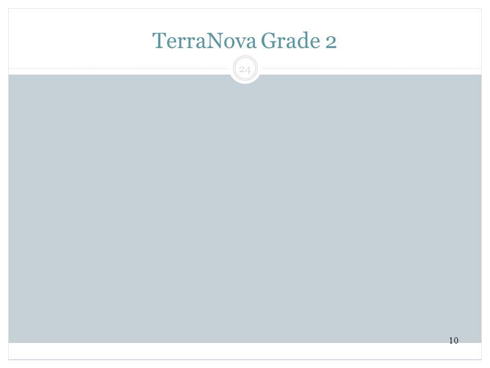 24 10 TerraNova Grade 2