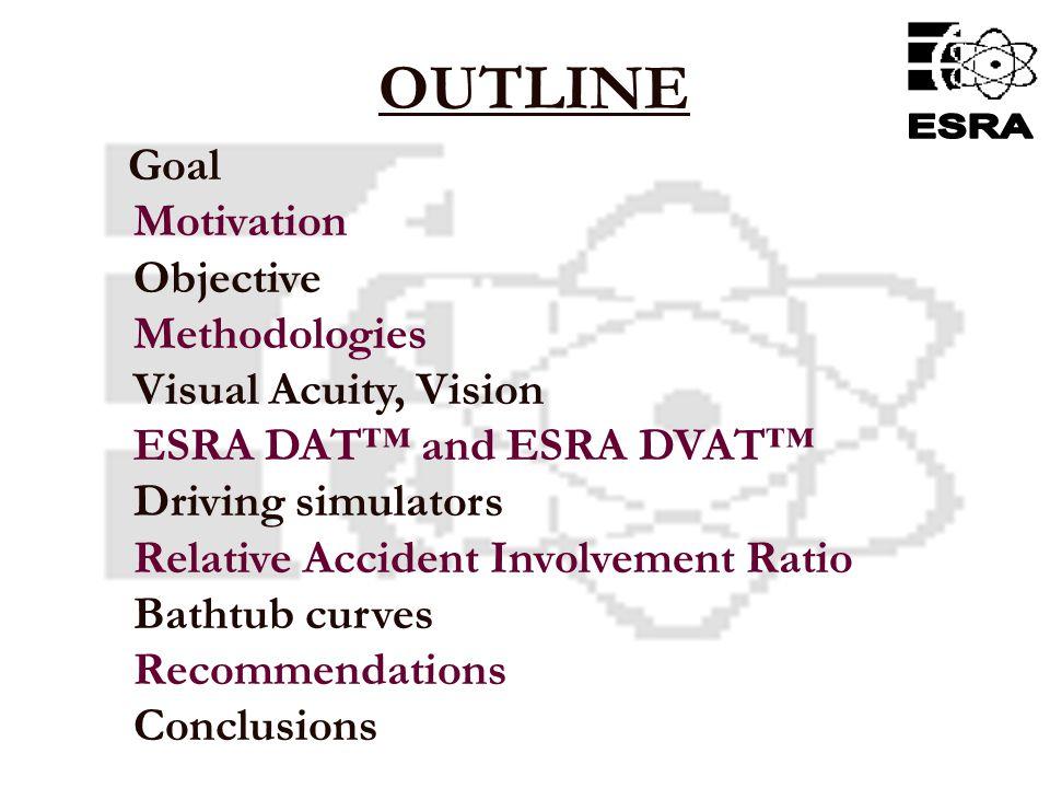 5 OUTLINE Goal Motivation Objective Methodologies Visual Acuity, Vision ESRA DAT and ESRA DVAT Driving simulators Relative Accident Involvement Ratio Bathtub curves Recommendations Conclusions