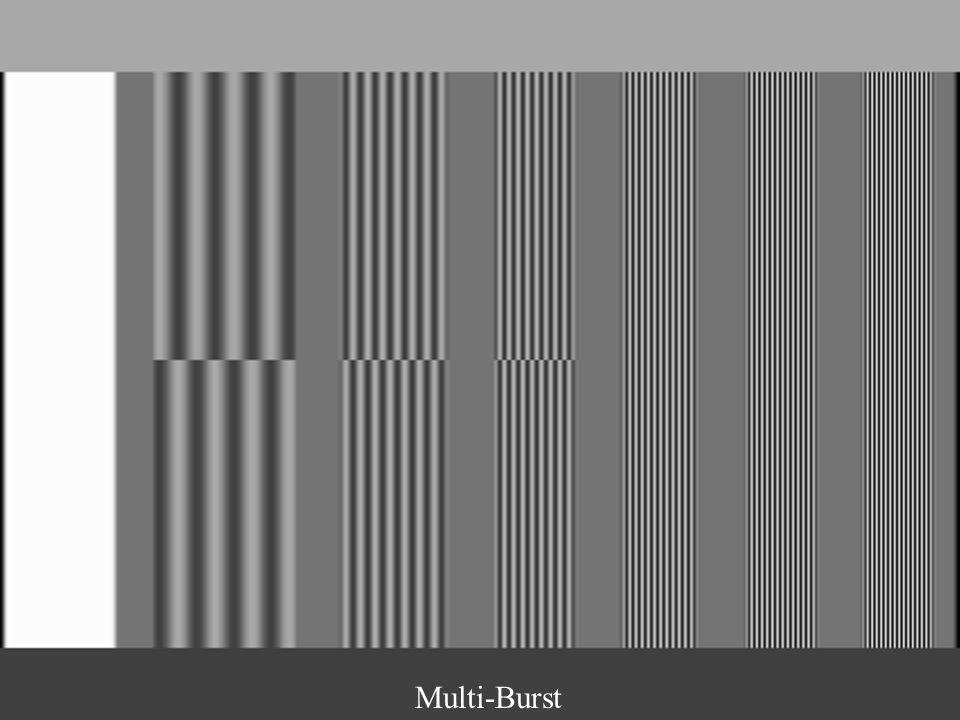 Multi-Burst