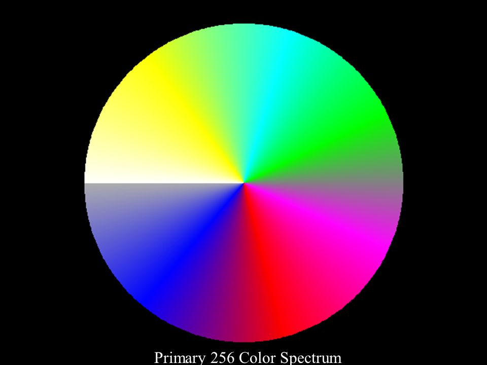 Primary 256 Color Spectrum