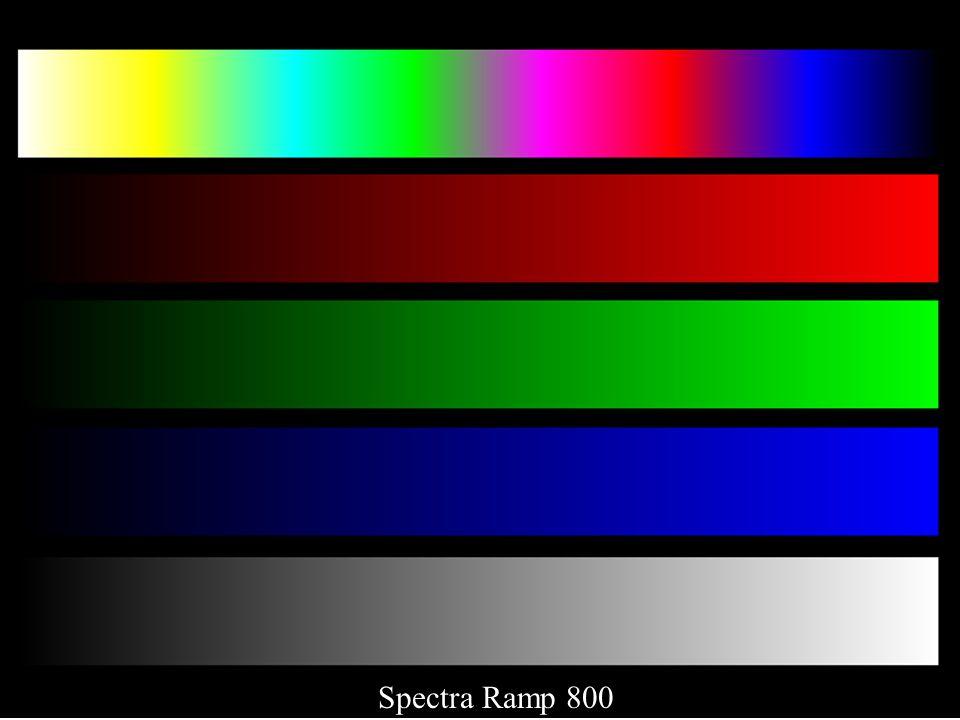 Spectra Ramp 800