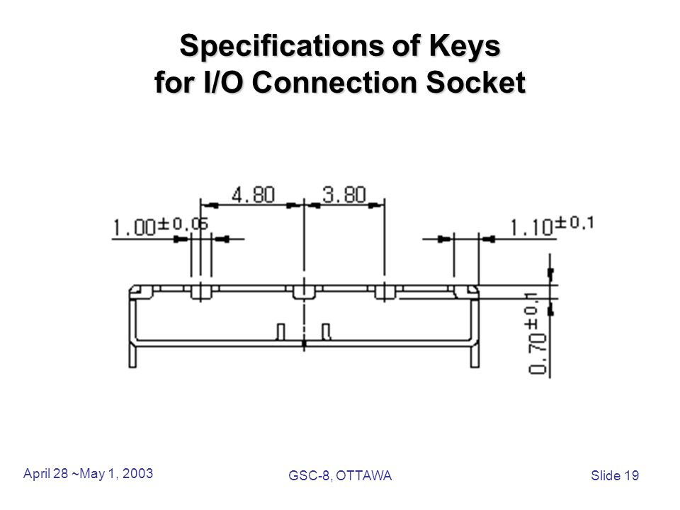 Specifications of Keys for I/O Connection Socket April 28 ~May 1, 2003 GSC-8, OTTAWASlide 19