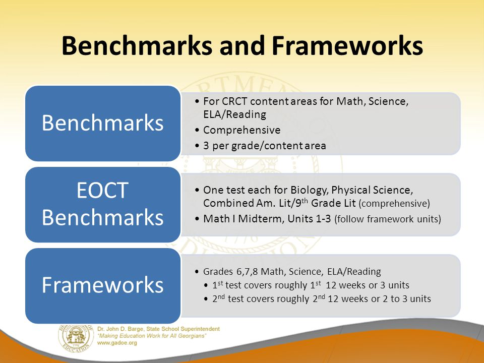 Benchmarks and Frameworks For CRCT content areas for Math, Science, ELA/Reading Comprehensive 3 per grade/content area Benchmarks One test each for Biology, Physical Science, Combined Am.