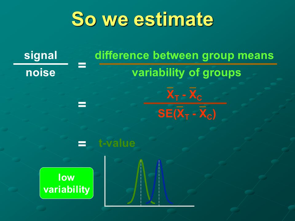 What does difference mean? a statistical difference is a function of the difference between means relative to the variability a small difference betwe