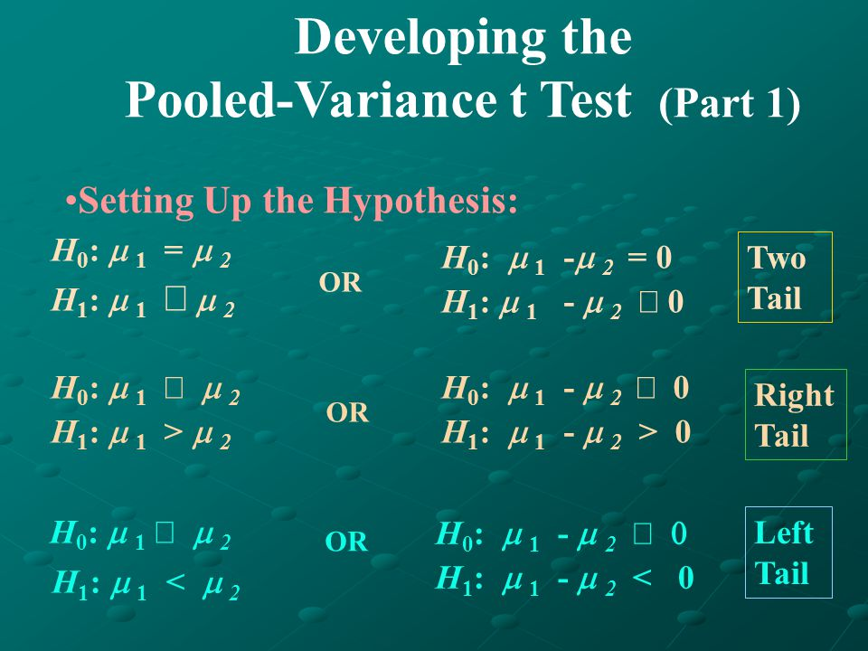 Developing the Pooled-Variance t Test (Part 1) Setting Up the Hypothesis: H 0 : 1 2 H 1 : 1 > 2 H 0 : 1 - 2 = 0 H 1 : 1 - 2 0 H 0 : 1 = 2 H 1 : 1 2 H 0 : 1 2 H 0 : 1 - 2 0 H 1 : 1 - 2 > 0 H 0 : 1 - 2 H 1 : 1 - 2 < 0 OR Left Tail Right Tail Two Tail H 1 : 1 < 2