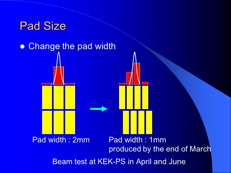 Pad Size Change the pad width Pad width : 2mmPad width : 1mm produced by the end of March Beam test at KEK-PS in April and June
