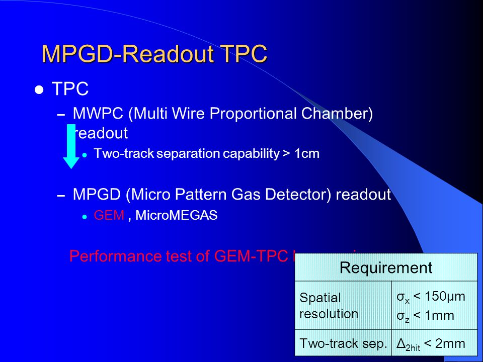 MPGD-Readout TPC TPC – MWPC (Multi Wire Proportional Chamber) readout Two-track separation capability > 1cm – MPGD (Micro Pattern Gas Detector) readout GEM, MicroMEGAS Performance test of GEM-TPC by cosmic ray Requirement Spatial resolution σ x < 150μm σ z < 1mm Two-track sep.Δ 2hit < 2mm
