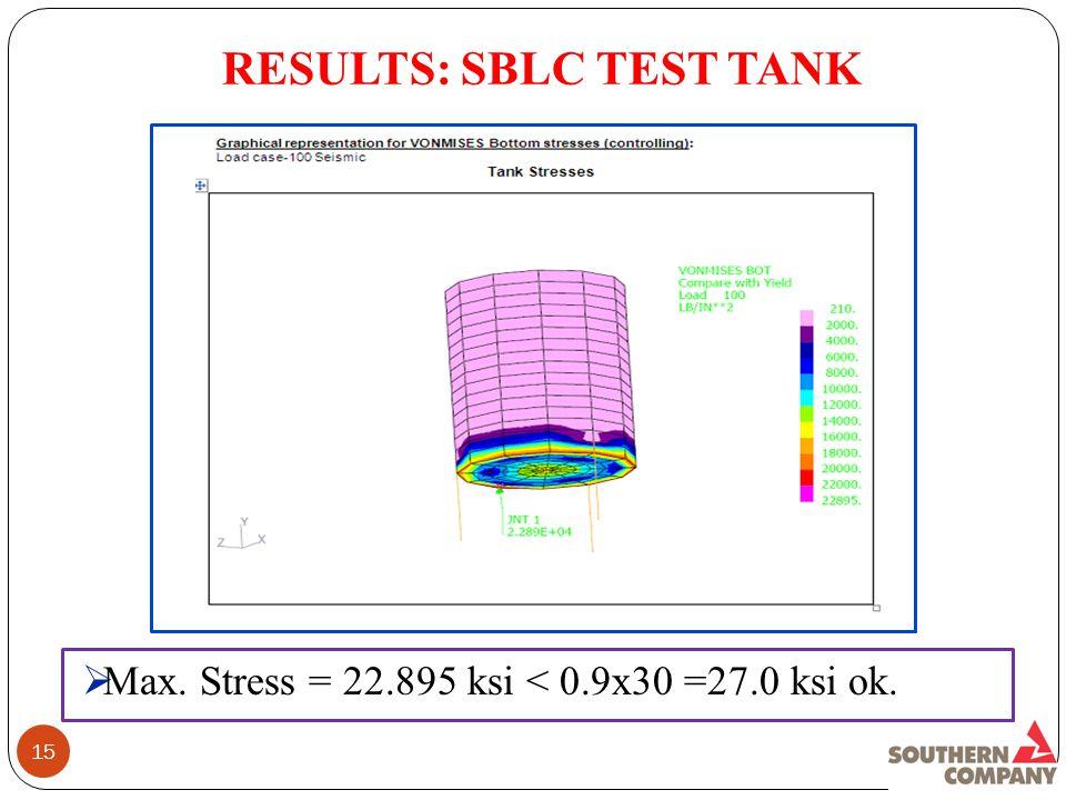 RESULTS: SBLC TEST TANK 15 Max. Stress = 22.895 ksi < 0.9x30 =27.0 ksi ok.