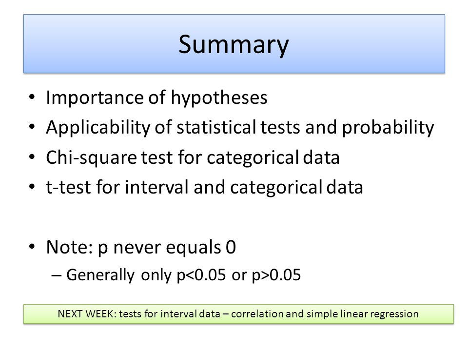 Summary Importance of hypotheses Applicability of statistical tests and probability Chi-square test for categorical data t-test for interval and categ