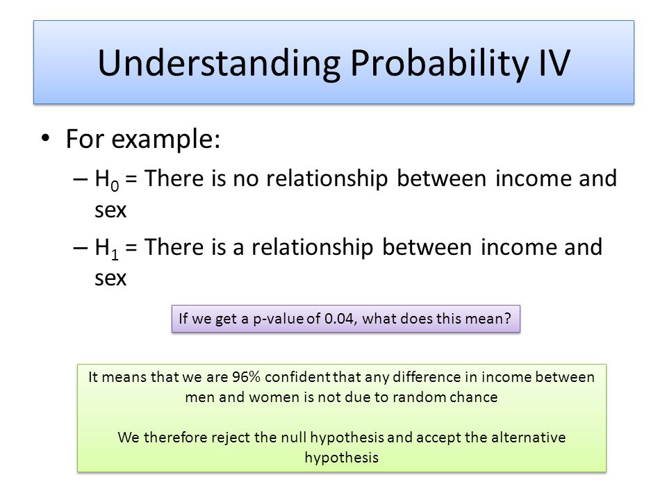 Understanding Probability IV For example: – H 0 = There is no relationship between income and sex – H 1 = There is a relationship between income and s