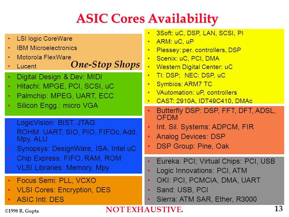 © 1998 R. Gupta 13 3Soft: uC, DSP, LAN, SCSI, PI ARM: uC, uP Plessey: per.