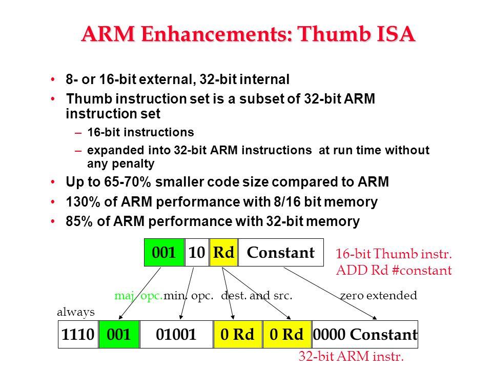 1110 001 10 01001 Rd 0 Rd Constant 0000 Constant 16-bit Thumb instr.