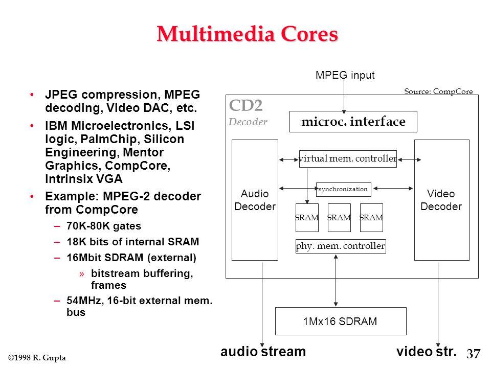 © 1998 R. Gupta 37 Multimedia Cores MPEG input 1Mx16 SDRAM Audio Decoder Video Decoder microc.