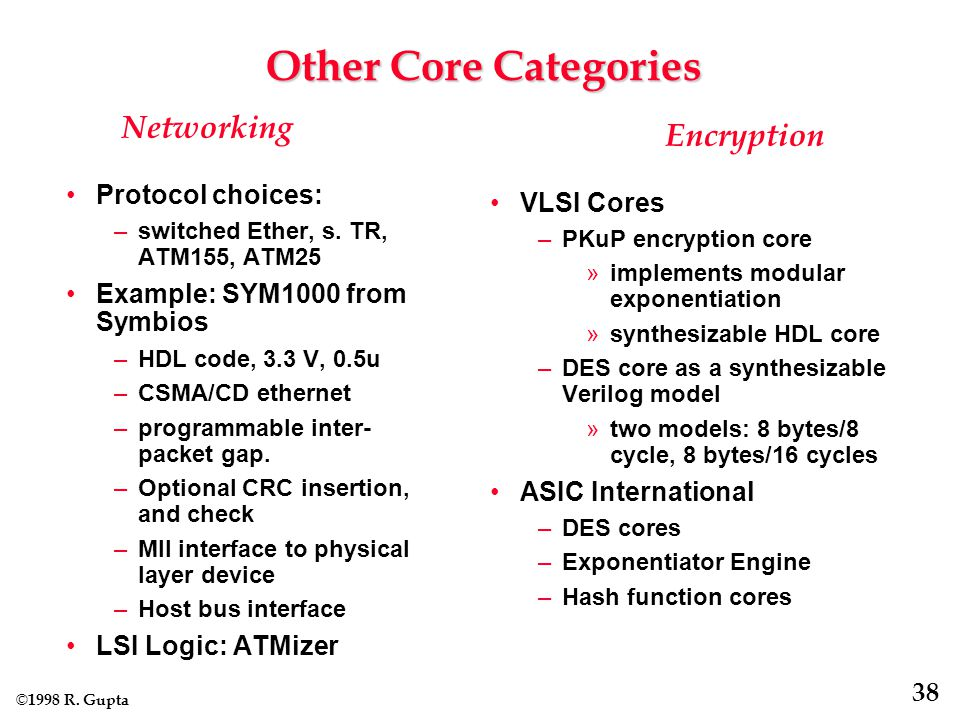 © 1998 R. Gupta 38 Other Core Categories Protocol choices: –switched Ether, s.
