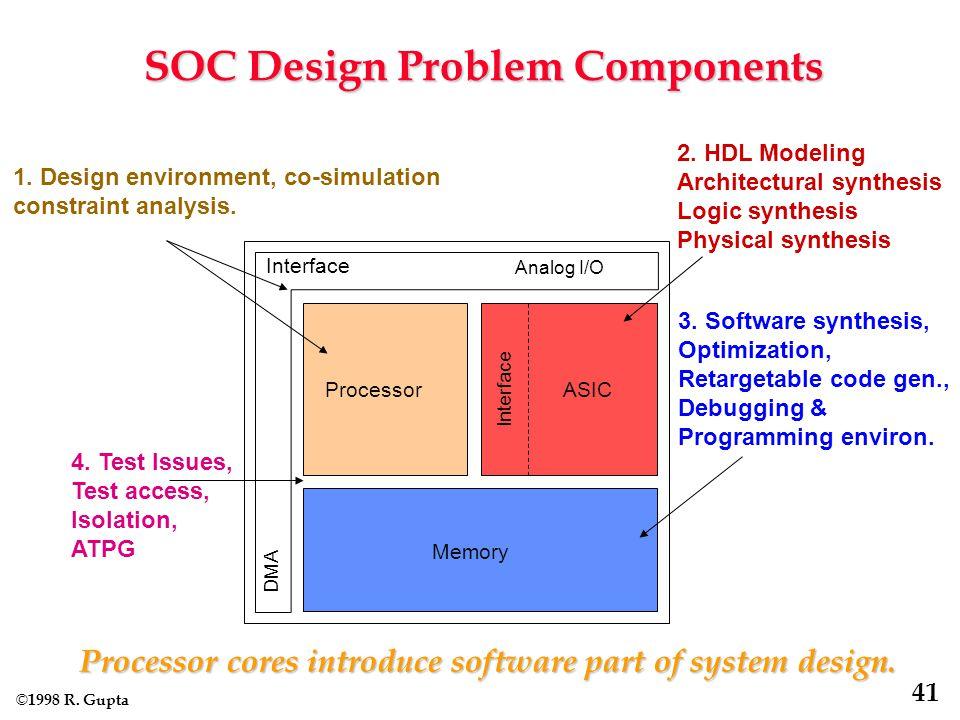 © 1998 R. Gupta 41 Interface Processor ASIC Memory Interface Analog I/O DMA 2.