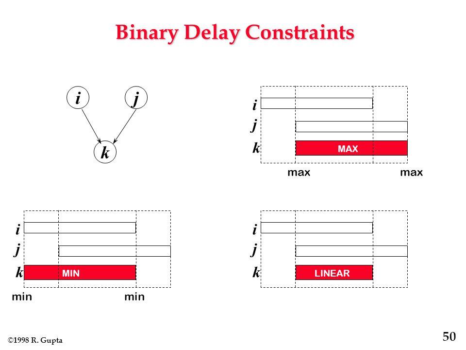 © 1998 R. Gupta 50 LINEAR i j k MAX i j k MIN i j k ij k max min Binary Delay Constraints