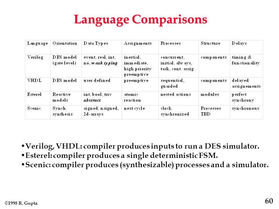 © 1998 R. Gupta 60 Verilog, VHDL: compiler produces inputs to run a DES simulator.